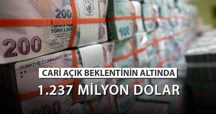 2017'nin En Düşük Cari Açığı: Beklentinin 200 Milyon Dolar Altında Çıktı!