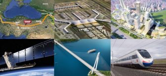 Türkiye'de Yeni Bir Çağ Başlatacak Projeler Geliyor!